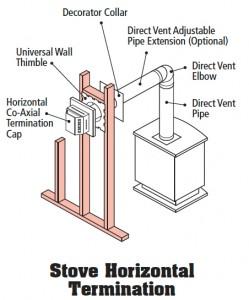 Stove_Horizontal_Termination