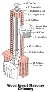 Wood_Insert_Masonry_Chimney